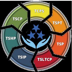 7 Societies for Leader Application